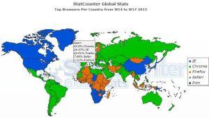statcounter navegadores web españa