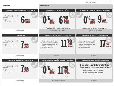 tabla de precios pepephone